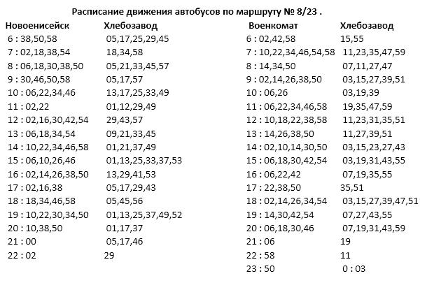 нижнее расписание автобуса красноярск джержинское Norveg это термобелье